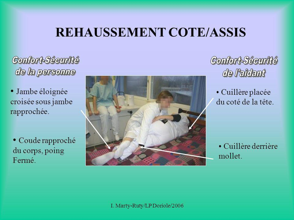 REHAUSSEMENT COTE/ASSIS
