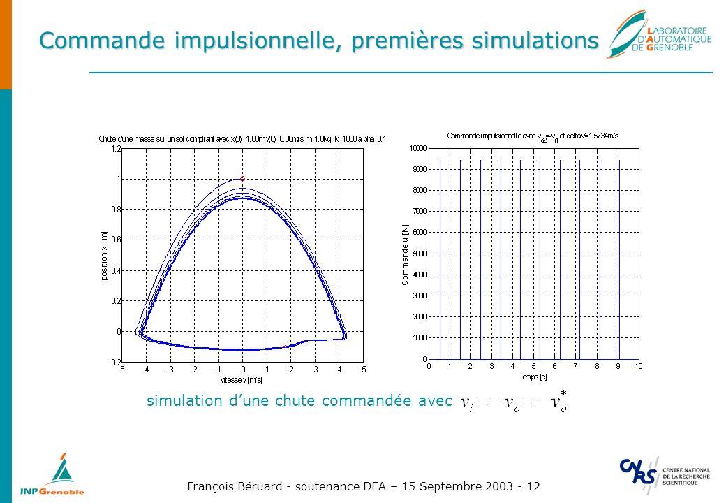 Commande impulsionnelle, premières simulations