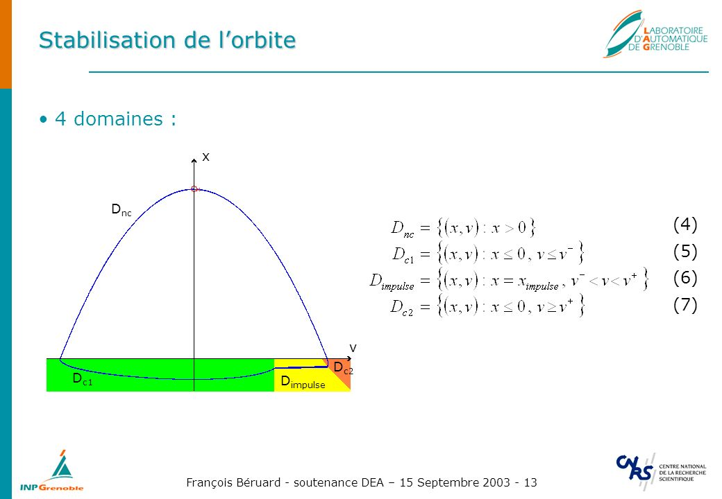 Stabilisation de l'orbite