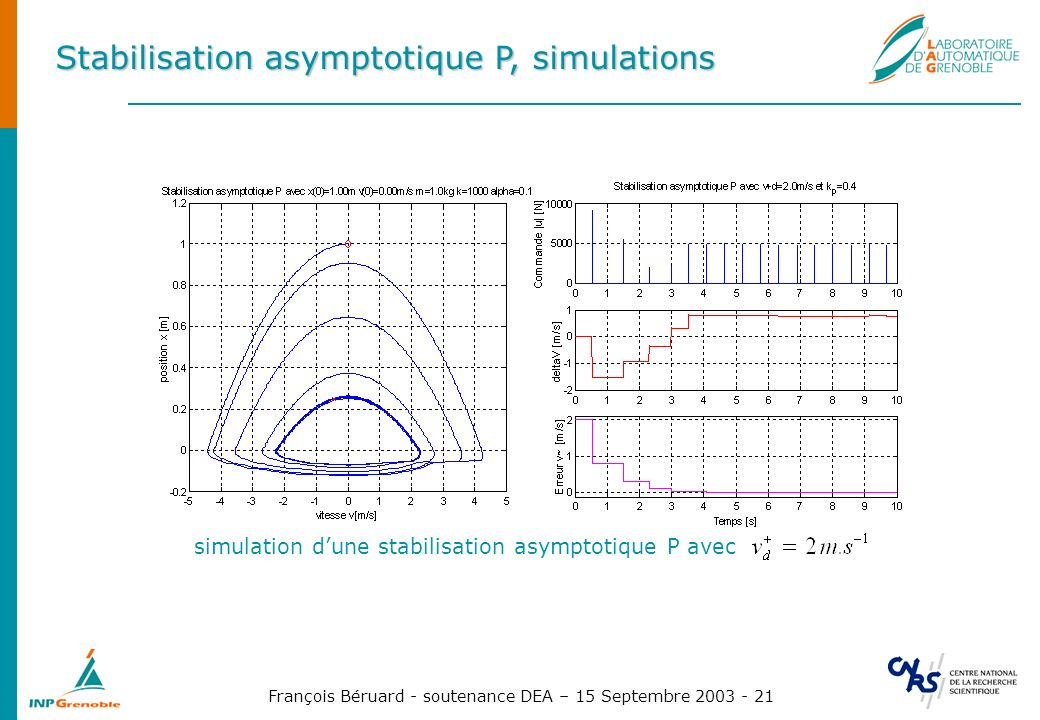 Stabilisation asymptotique P, simulations