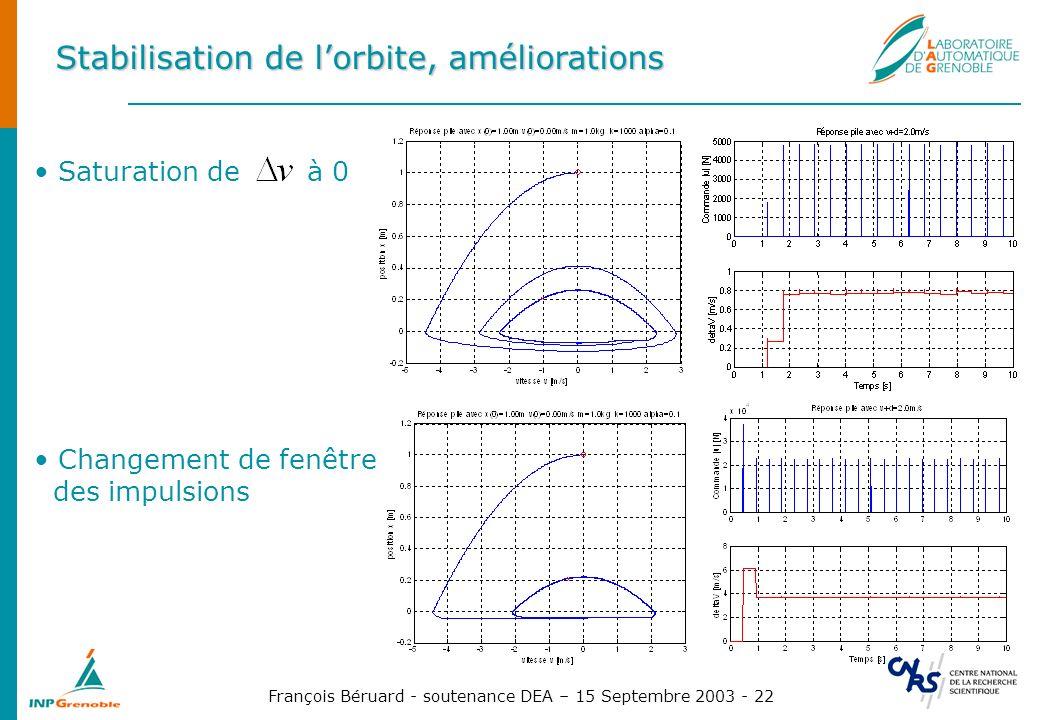 Stabilisation de l'orbite, améliorations