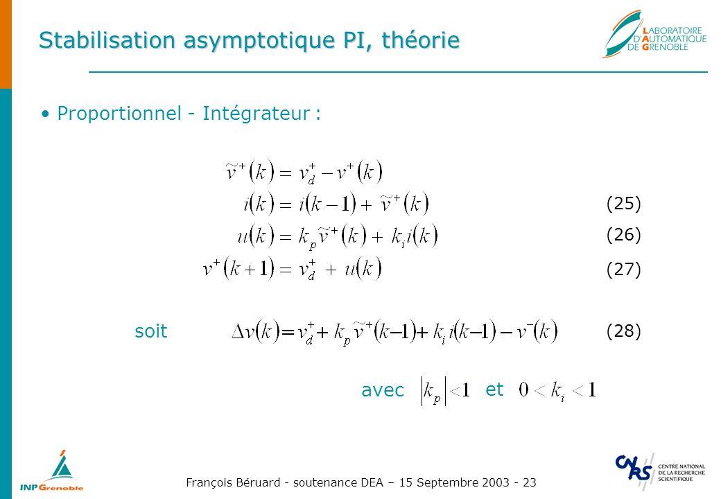 Stabilisation asymptotique PI, théorie