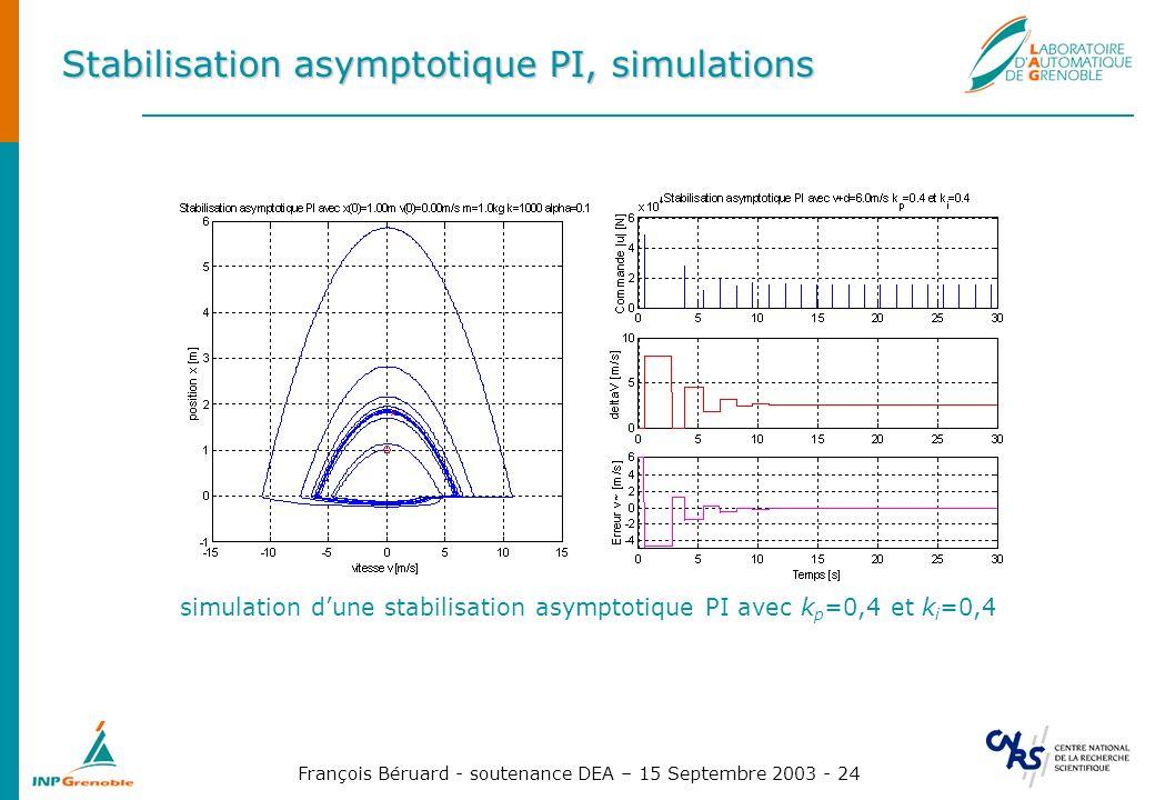 Stabilisation asymptotique PI, simulations