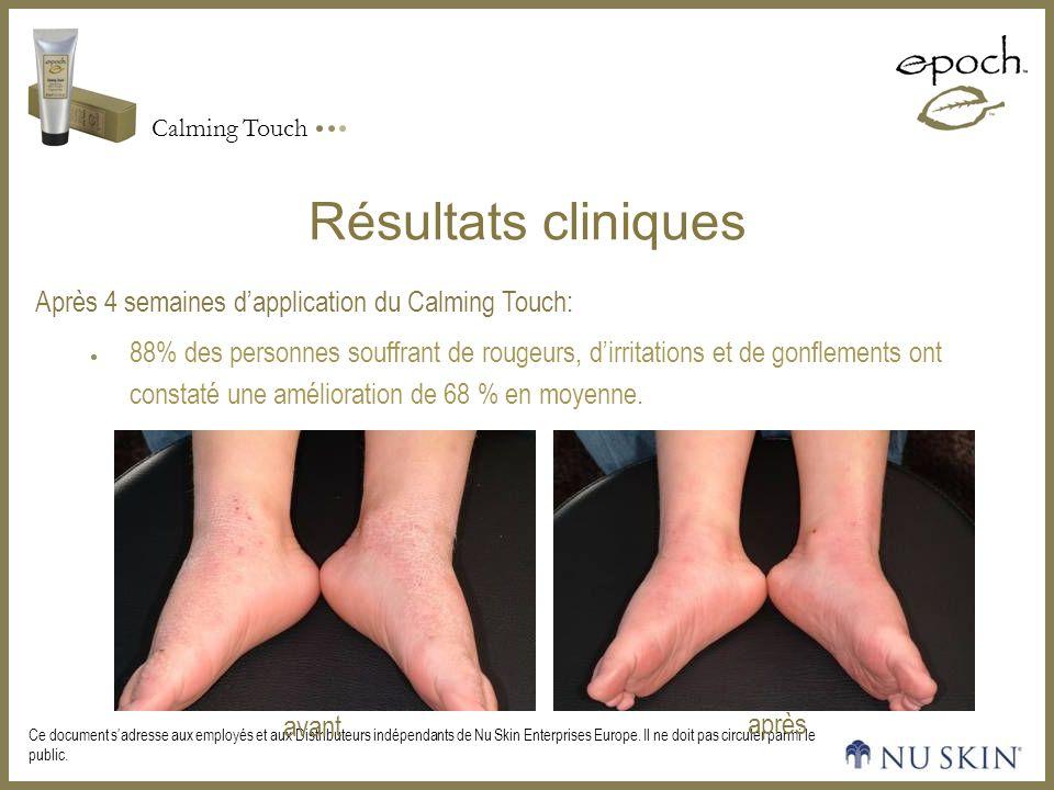 Résultats cliniques Après 4 semaines d'application du Calming Touch: