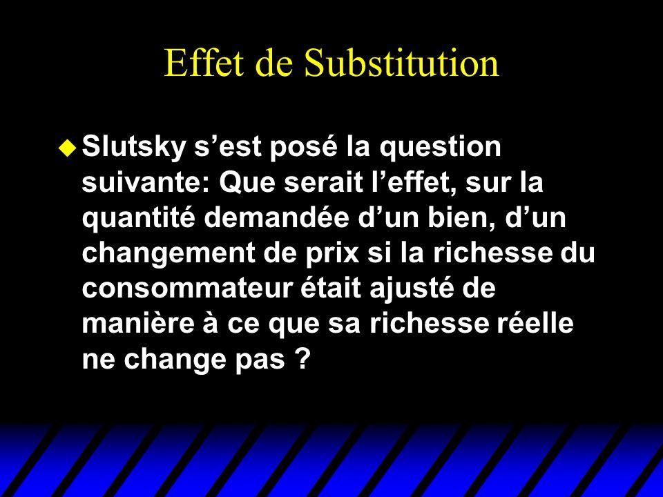 Effet de Substitution
