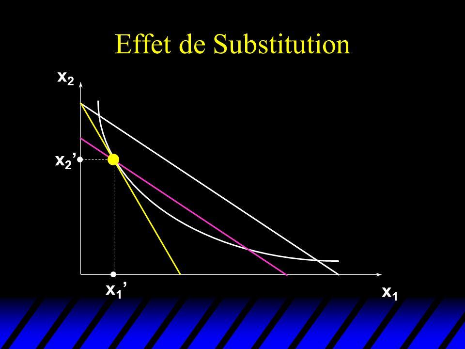 Effet de Substitution x2 x2' x1' x1