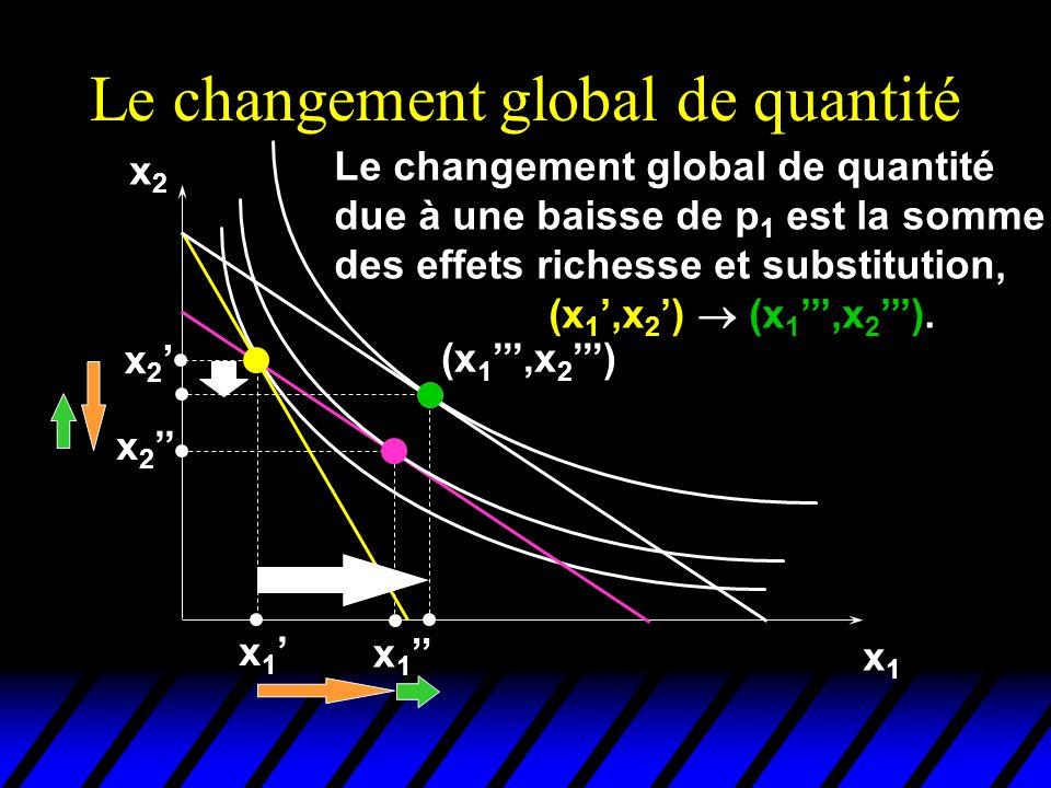 Le changement global de quantité