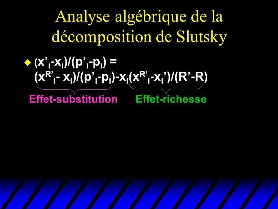 Analyse algébrique de la décomposition de Slutsky