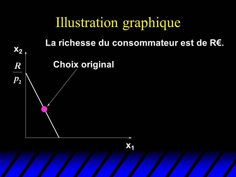 Illustration graphique