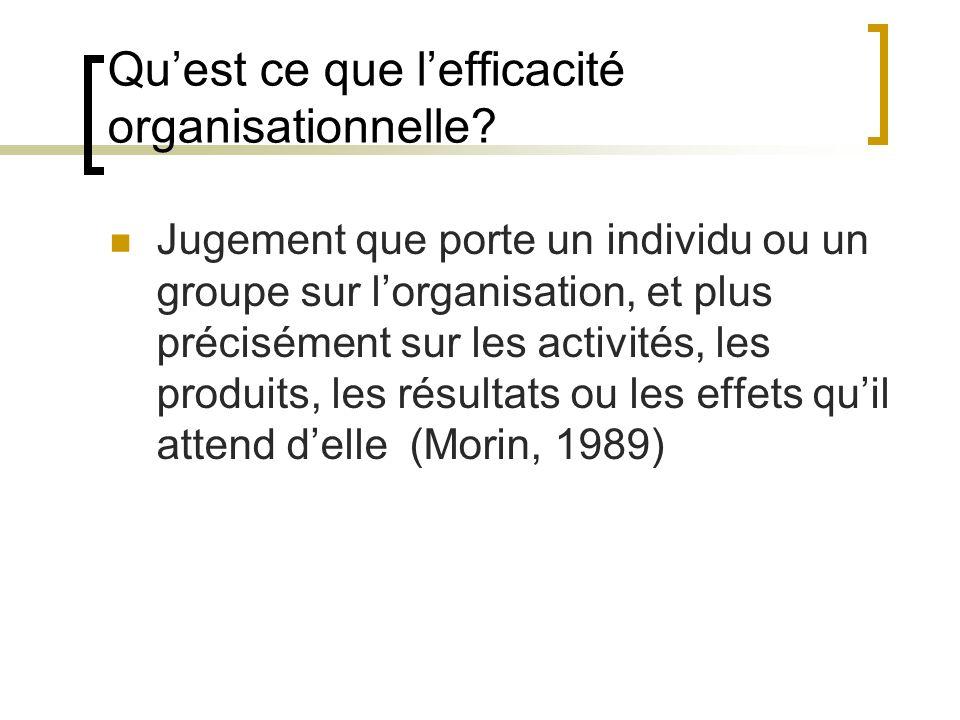 Qu'est ce que l'efficacité organisationnelle