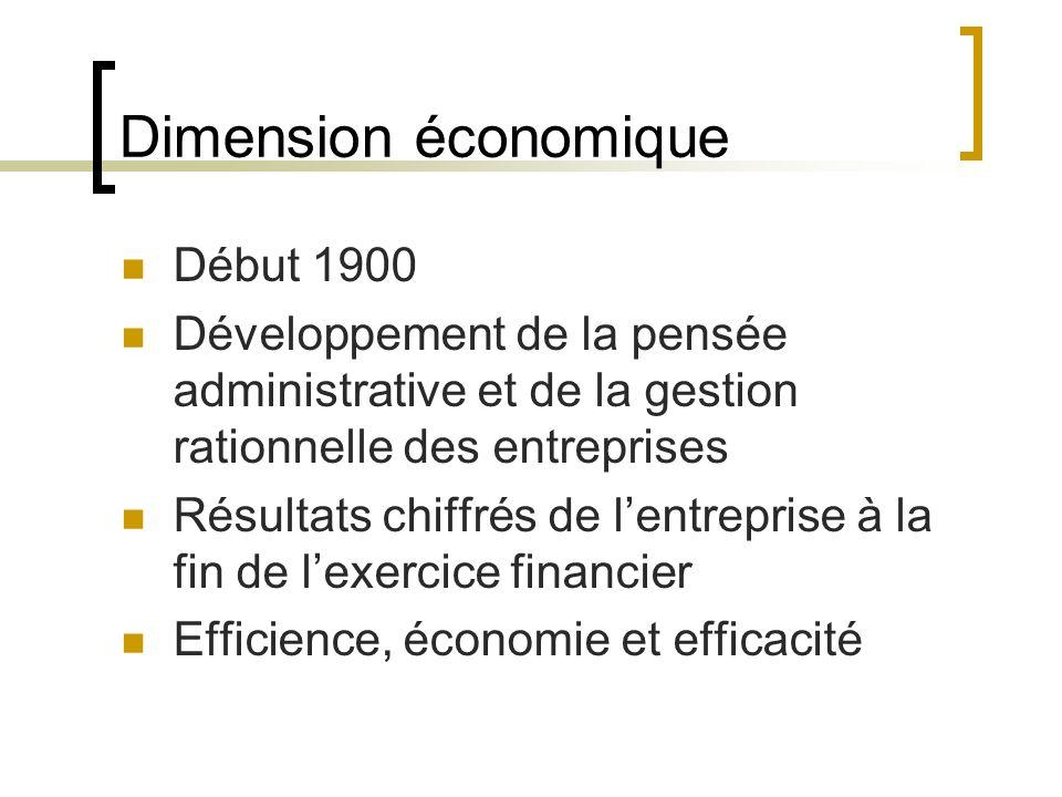 Dimension économique Début 1900