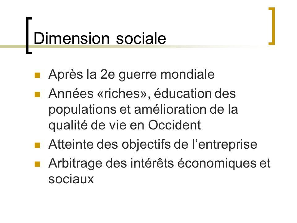 Dimension sociale Après la 2e guerre mondiale