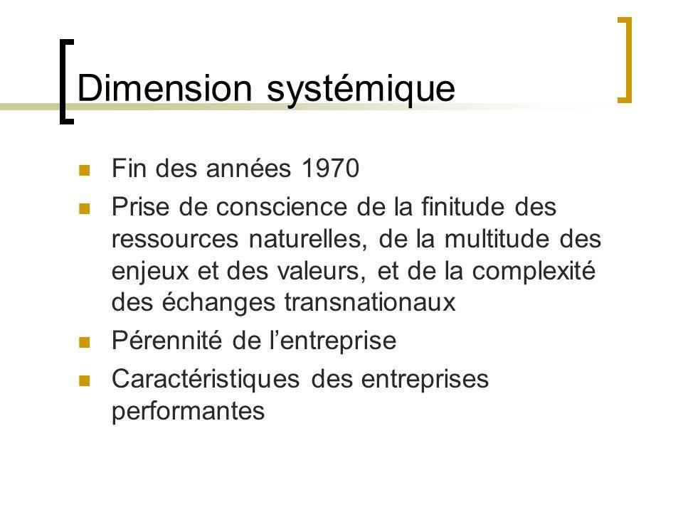 Dimension systémique Fin des années 1970