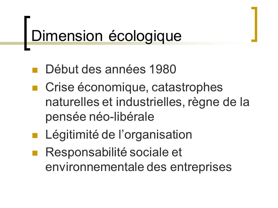 Dimension écologique Début des années 1980