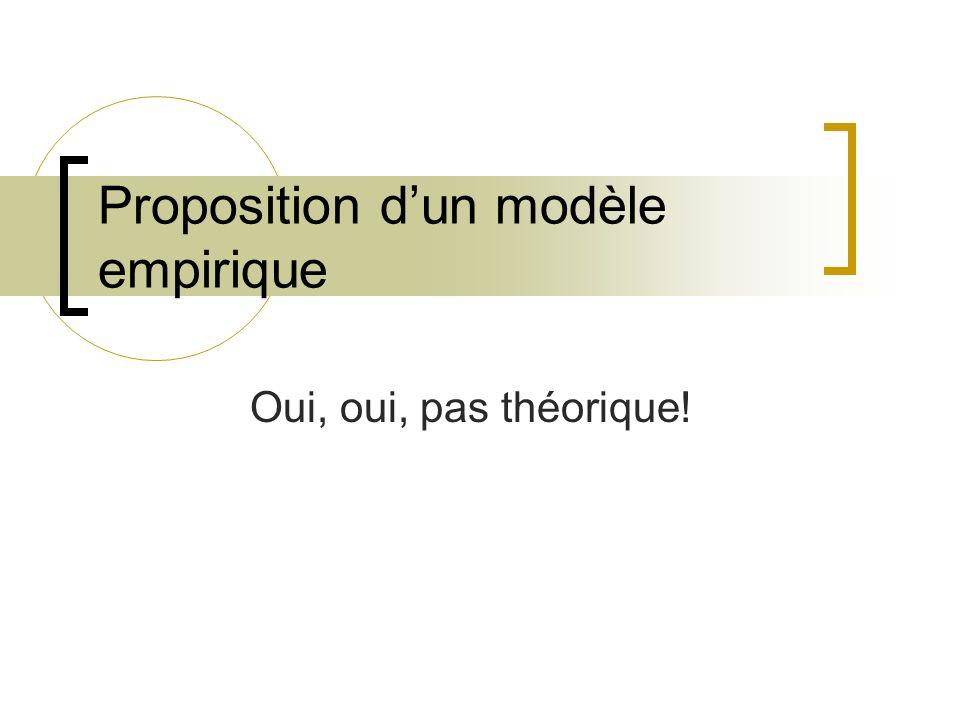 Proposition d'un modèle empirique