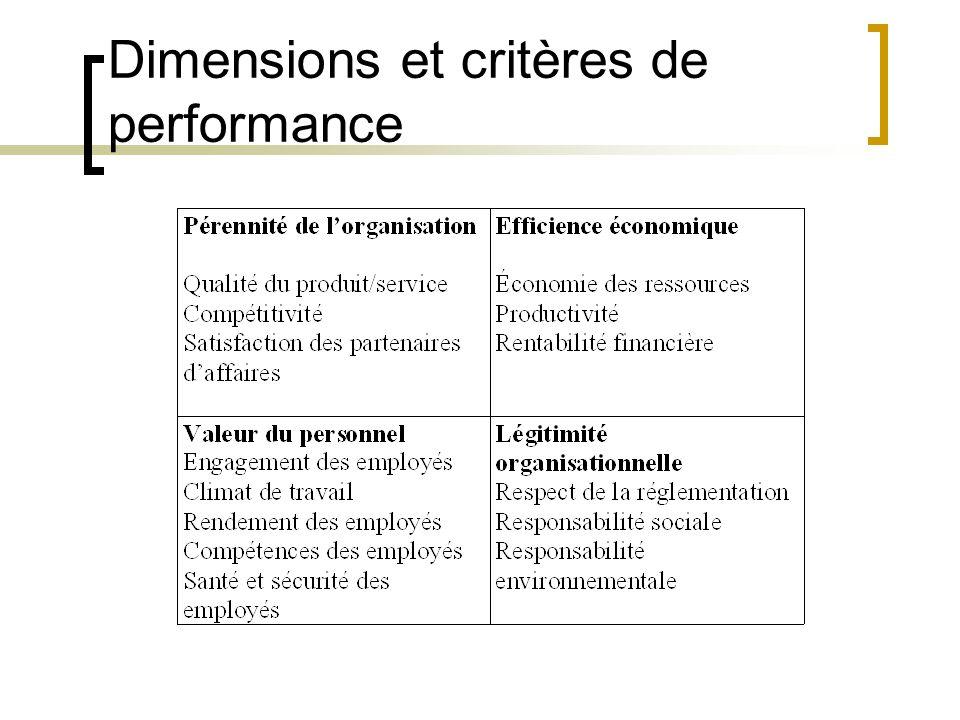 Dimensions et critères de performance