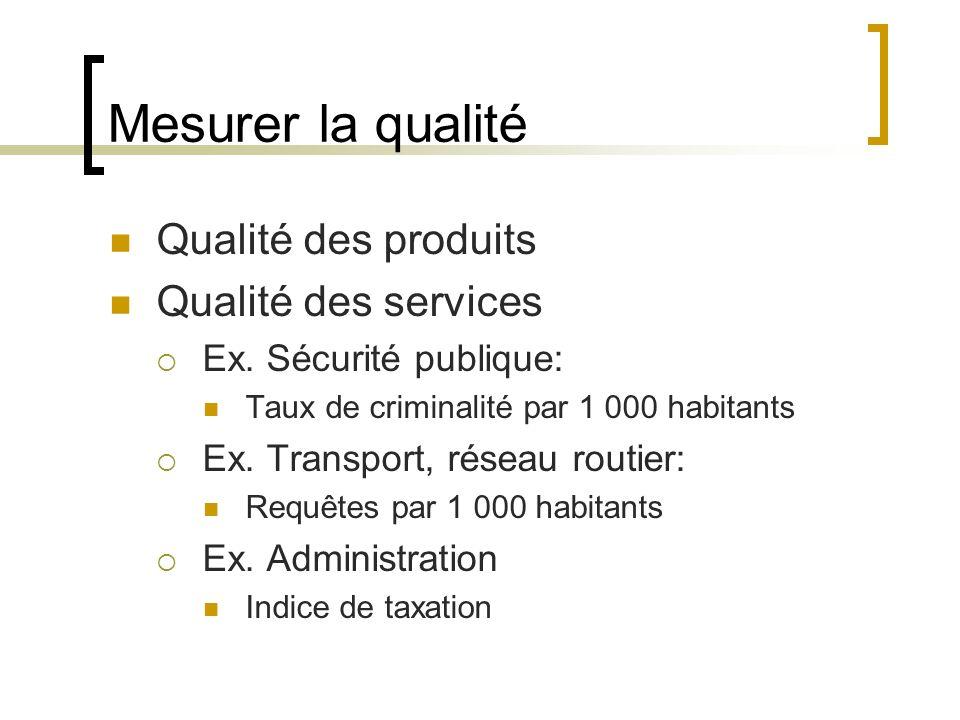 Mesurer la qualité Qualité des produits Qualité des services