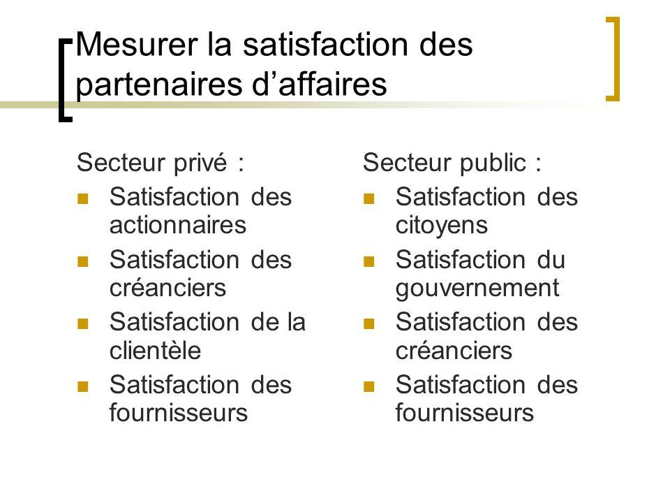 Mesurer la satisfaction des partenaires d'affaires