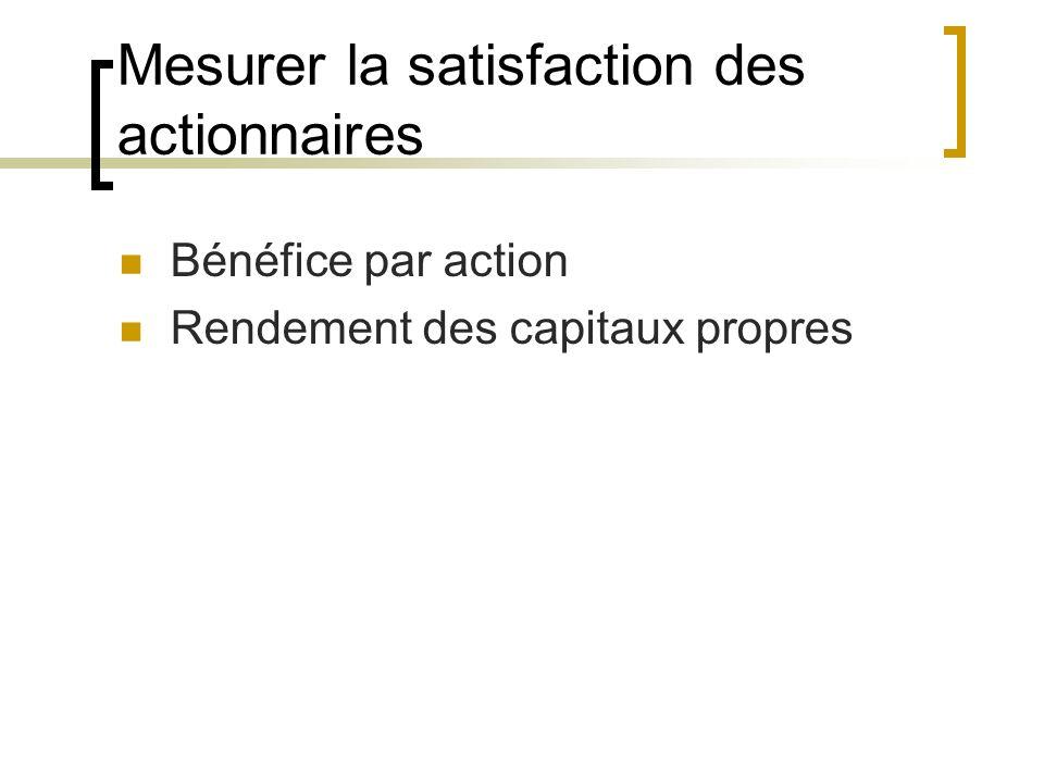 Mesurer la satisfaction des actionnaires