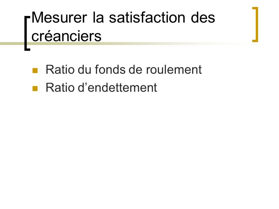 Mesurer la satisfaction des créanciers