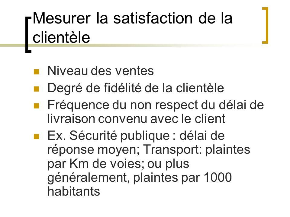 Mesurer la satisfaction de la clientèle