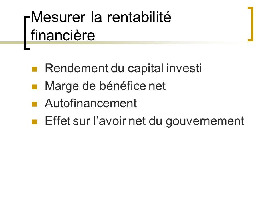 Mesurer la rentabilité financière