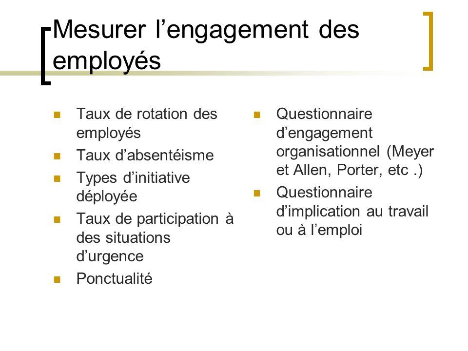 Mesurer l'engagement des employés