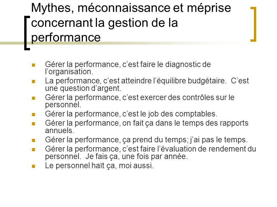Mythes, méconnaissance et méprise concernant la gestion de la performance