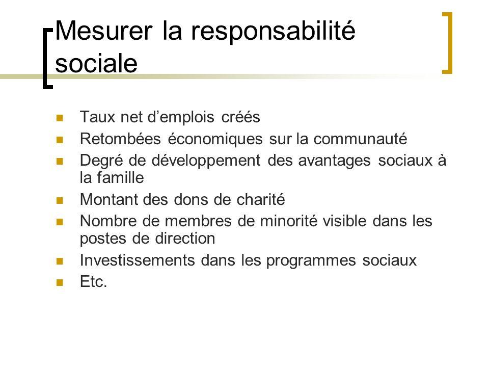 Mesurer la responsabilité sociale