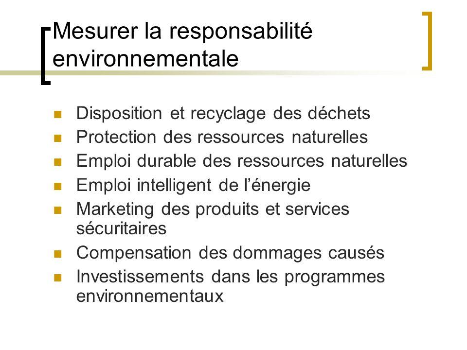 Mesurer la responsabilité environnementale
