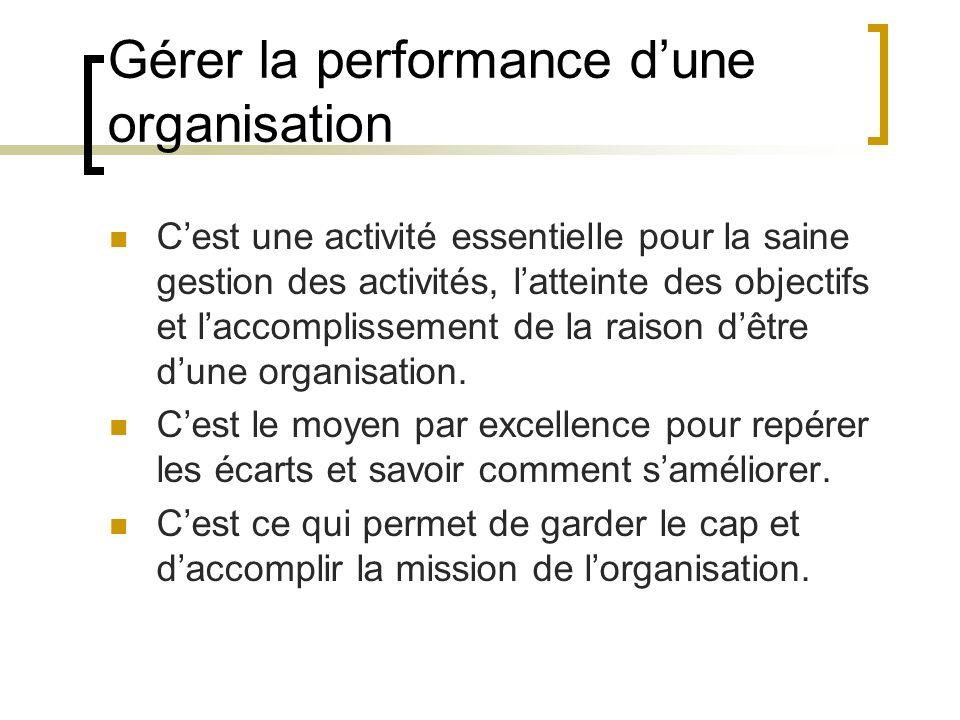 Gérer la performance d'une organisation