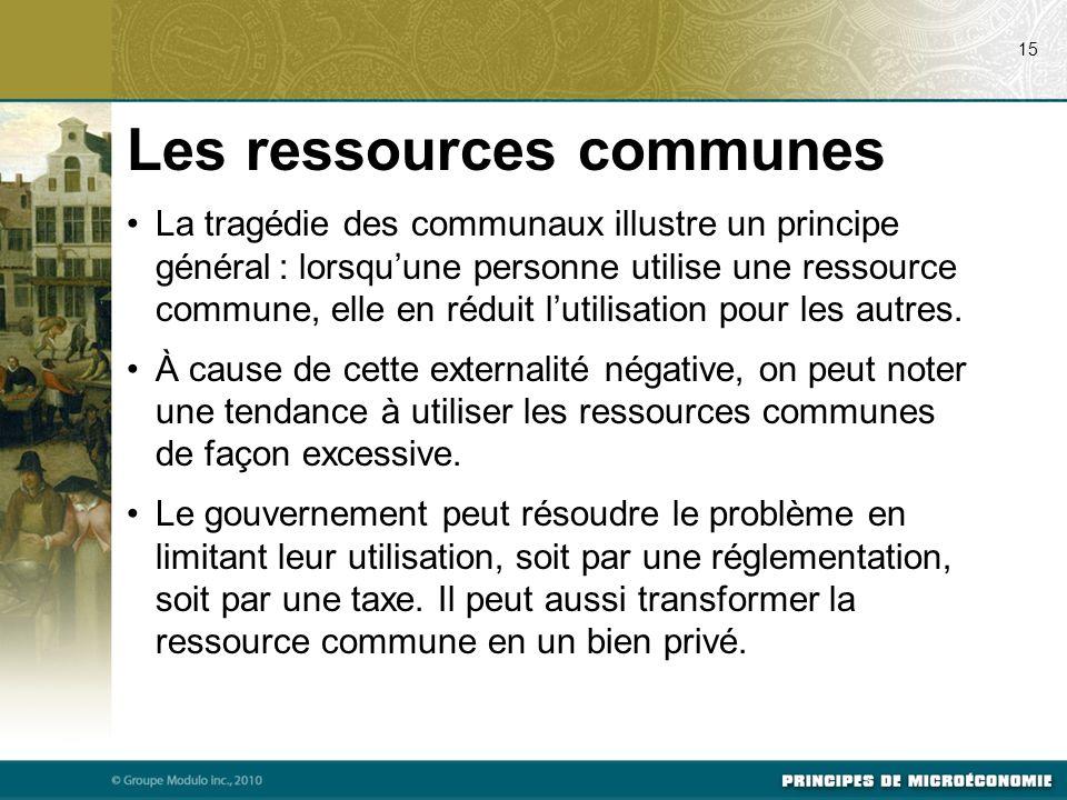 Les ressources communes