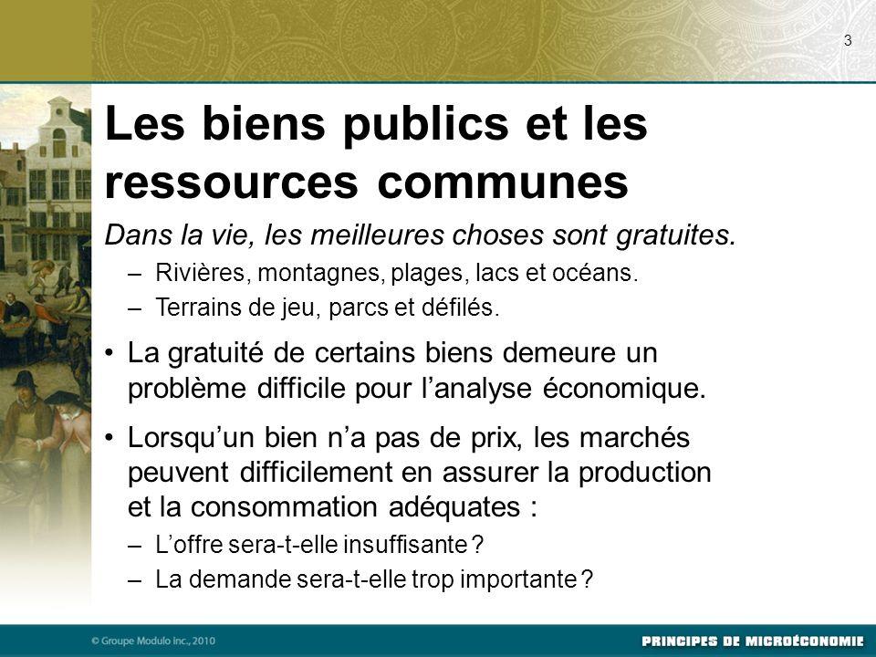 Les biens publics et les ressources communes