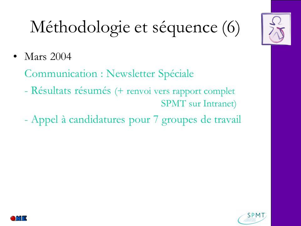 Méthodologie et séquence (6)