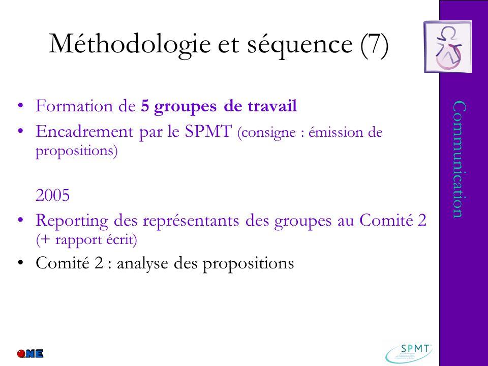 Méthodologie et séquence (7)