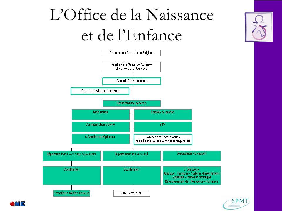 L'Office de la Naissance et de l'Enfance