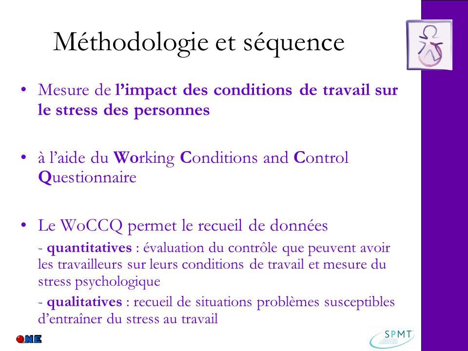 Méthodologie et séquence