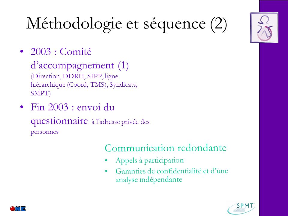 Méthodologie et séquence (2)