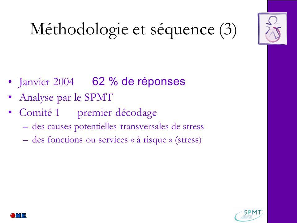 Méthodologie et séquence (3)