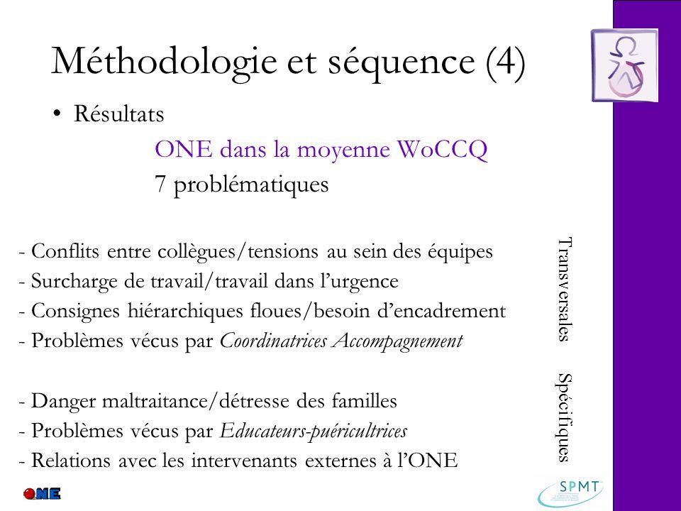 Méthodologie et séquence (4)