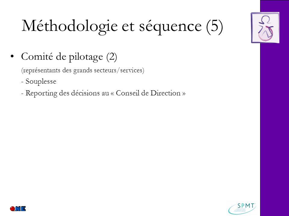 Méthodologie et séquence (5)