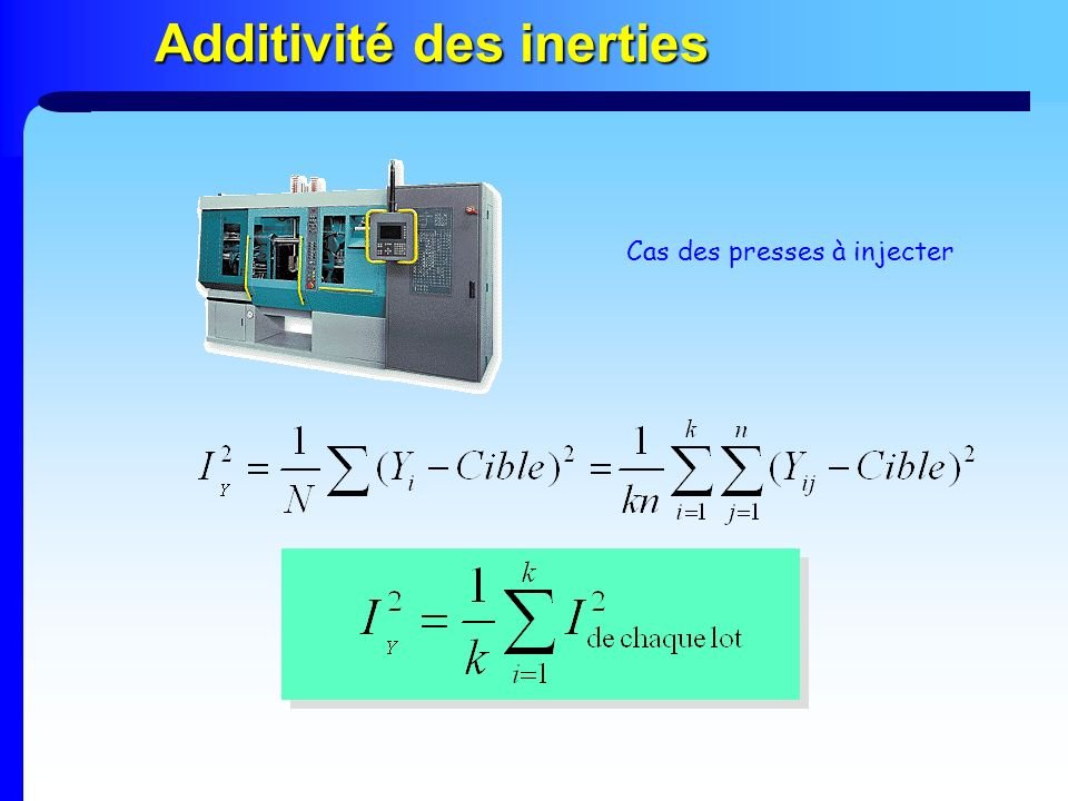 Additivité des inerties