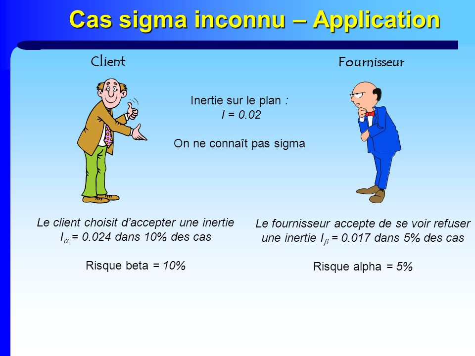 Cas sigma inconnu – Application
