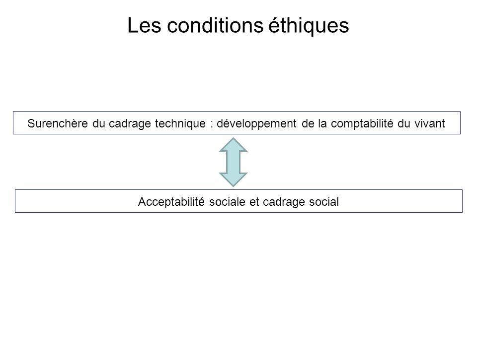 Les conditions éthiques