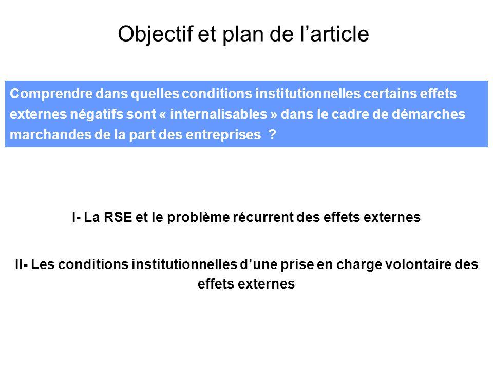 Objectif et plan de l'article