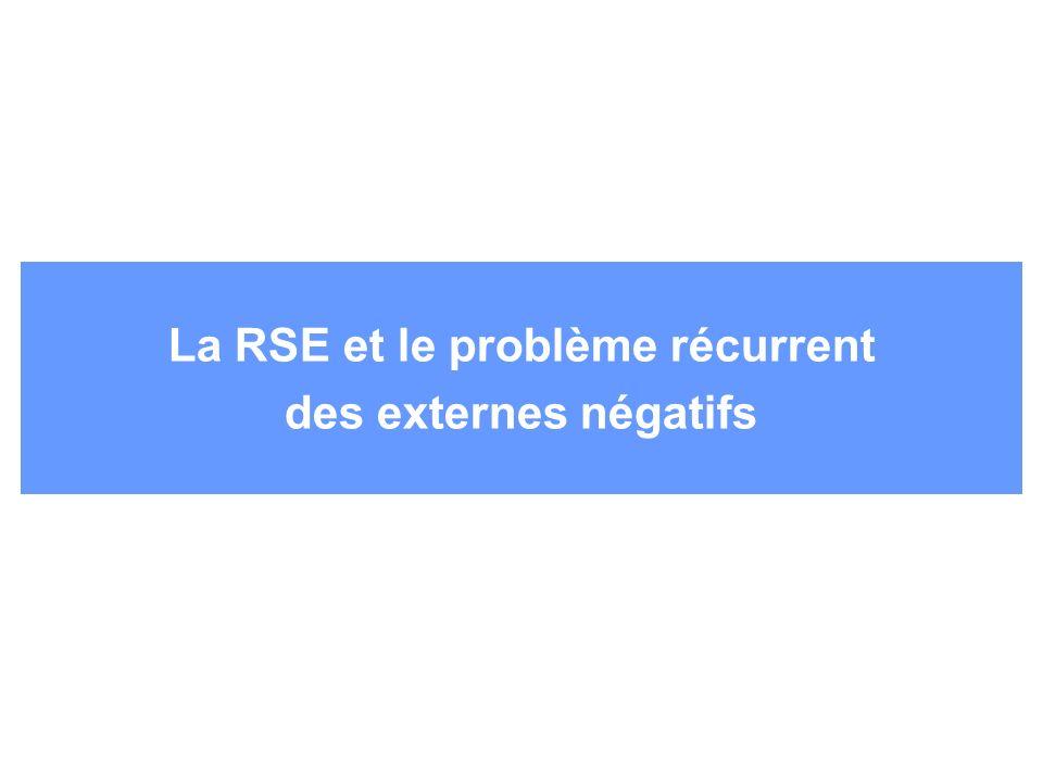 La RSE et le problème récurrent des externes négatifs