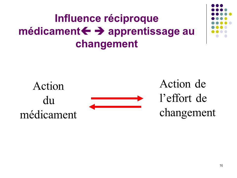 Influence réciproque médicament  apprentissage au changement