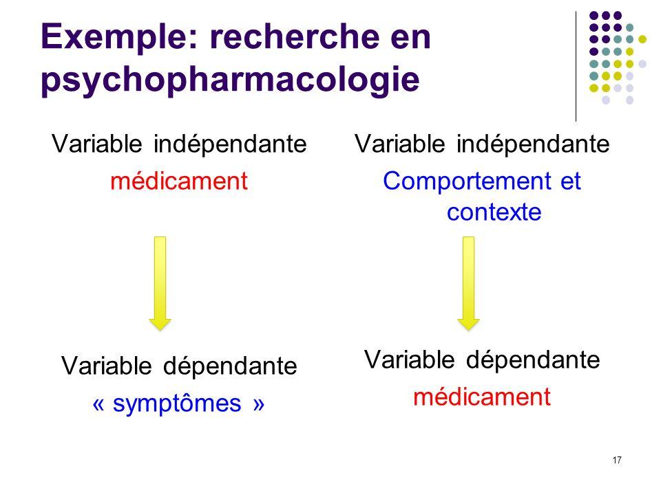 Exemple: recherche en psychopharmacologie