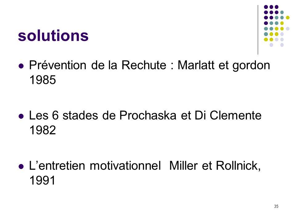 solutions Prévention de la Rechute : Marlatt et gordon 1985