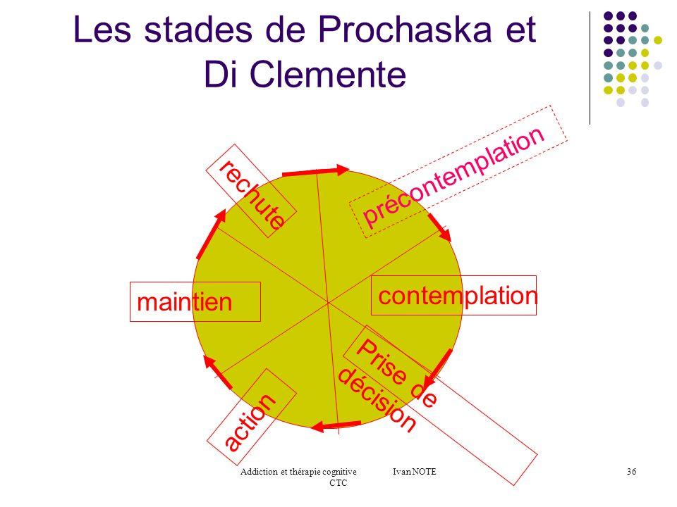 Les stades de Prochaska et Di Clemente